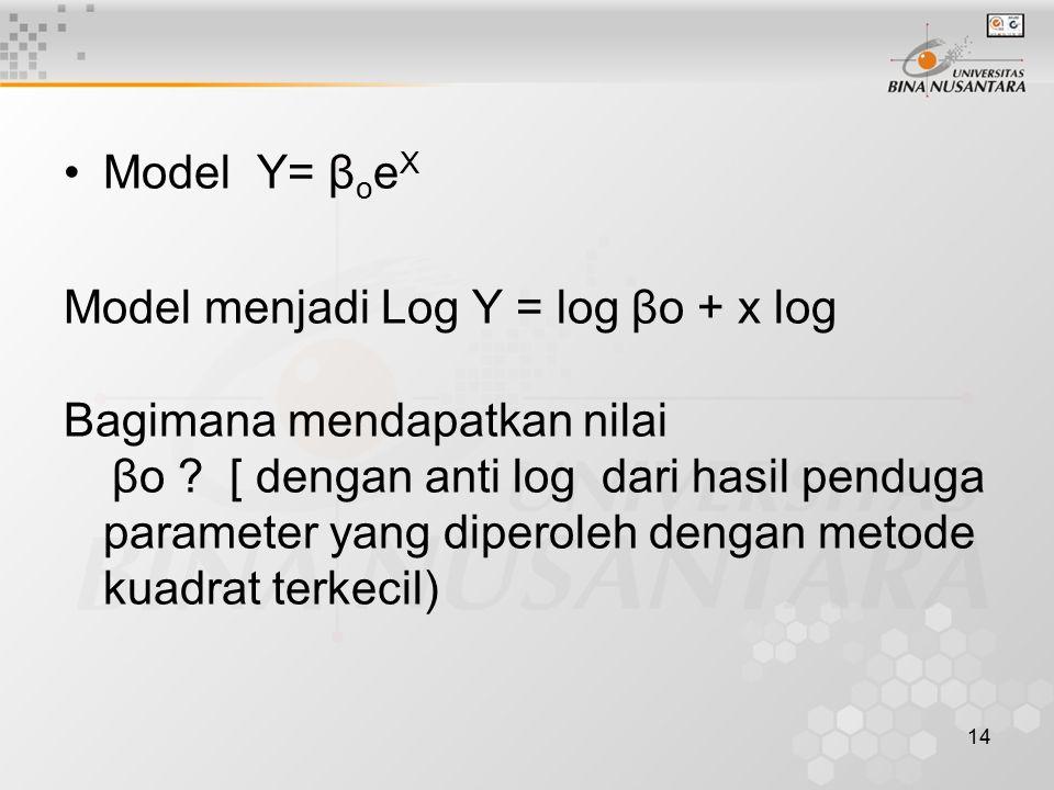 14 Model Y= β o e X Model menjadi Log Y = log βo + x log Bagimana mendapatkan nilai βo ? [ dengan anti log dari hasil penduga parameter yang diperoleh