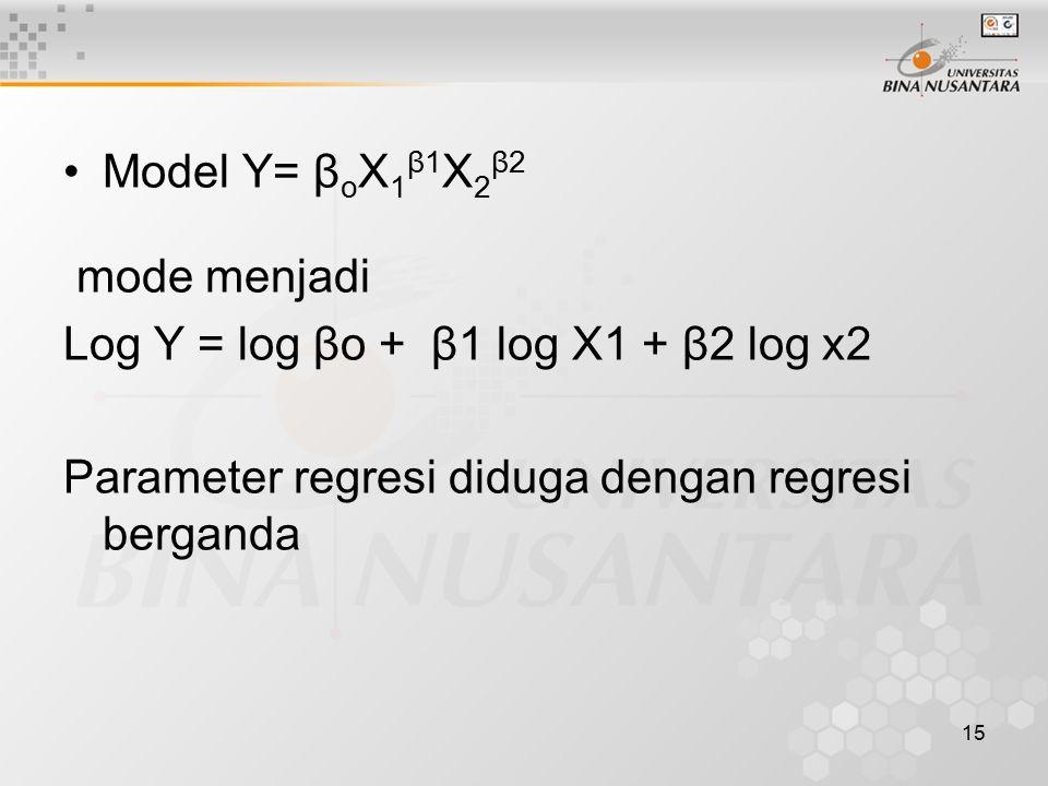 15 Model Y= β o X 1 β1 X 2 β2 mode menjadi Log Y = log βo + β1 log X1 + β2 log x2 Parameter regresi diduga dengan regresi berganda