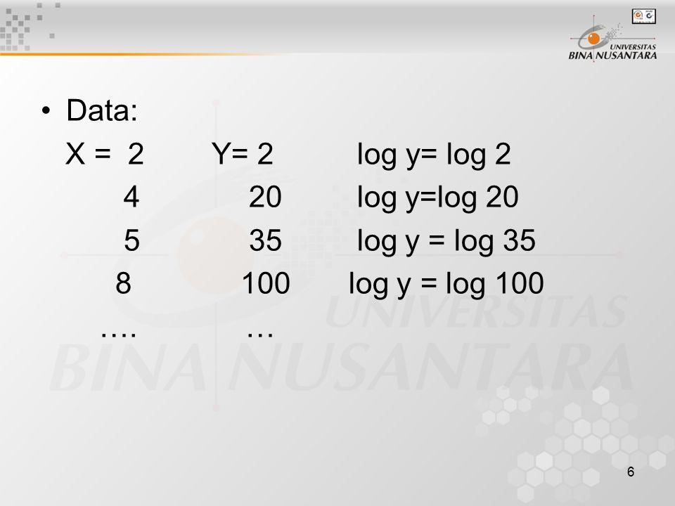 6 Data: X = 2 Y= 2 log y= log 2 4 20 log y=log 20 5 35 log y = log 35 8 100 log y = log 100 …. …