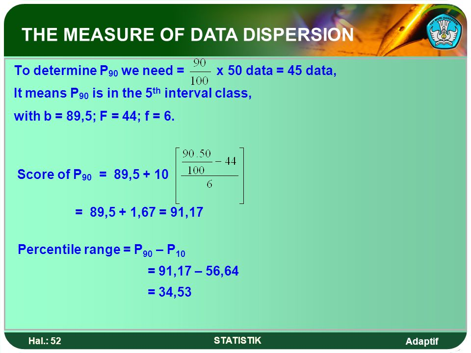 Adaptif Hal.: 52 STATISTIK To determine P 90 we need = x 50 data = 45 data, It means P 90 is in the 5 th interval class, with b = 89,5; F = 44; f = 6.