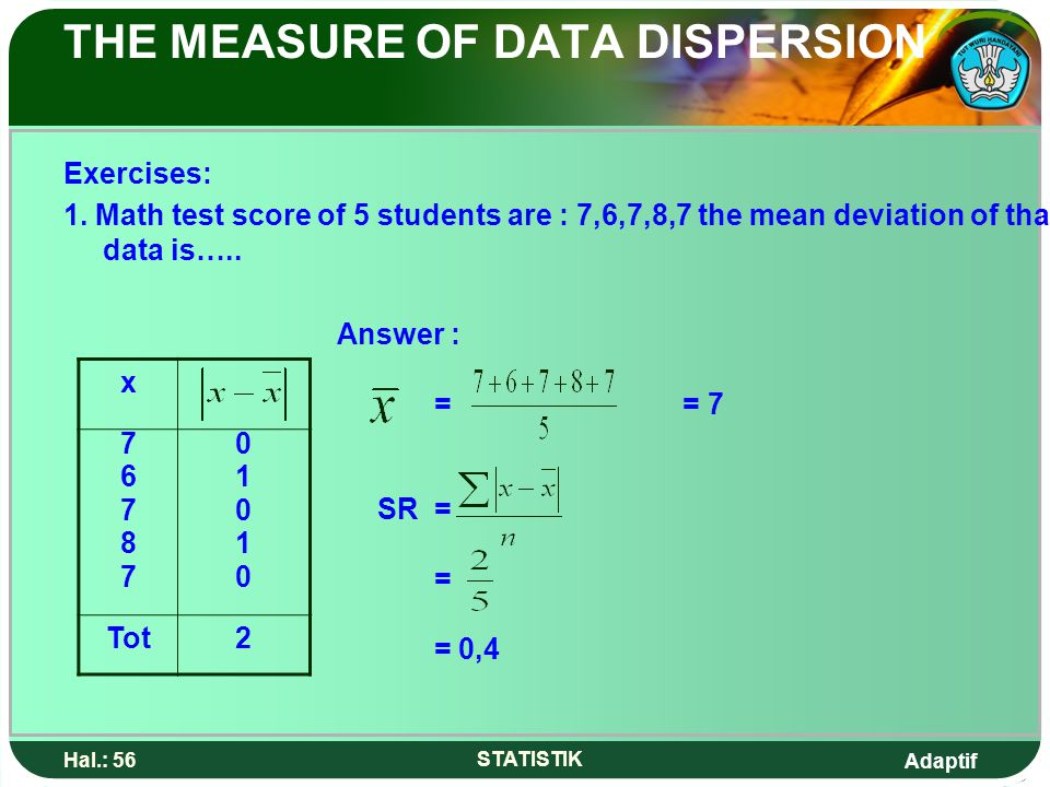 Adaptif Hal.: 56 STATISTIK THE MEASURE OF DATA DISPERSION Exercises: 1. Math test score of 5 students are : 7,6,7,8,7 the mean deviation of that data
