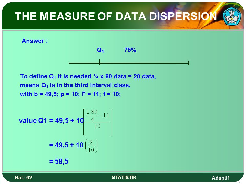 Adaptif Hal.: 62 STATISTIK THE MEASURE OF DATA DISPERSION Answer : Q 1 75% To define Q 1 it is needed ¼ x 80 data = 20 data, means Q 1 is in the third interval class, with b = 49,5; p = 10; F = 11; f = 10; value Q1 = 49,5 + 10 = 49,5 + 10 = 58,5