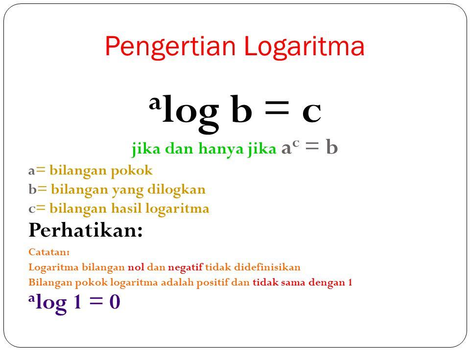 Pengertian Logaritma a log b = c jika dan hanya jika a c = b a= bilangan pokok b= bilangan yang dilogkan c= bilangan hasil logaritma Perhatikan: Catatan: Logaritma bilangan nol dan negatif tidak didefinisikan Bilangan pokok logaritma adalah positif dan tidak sama dengan 1 a log 1 = 0