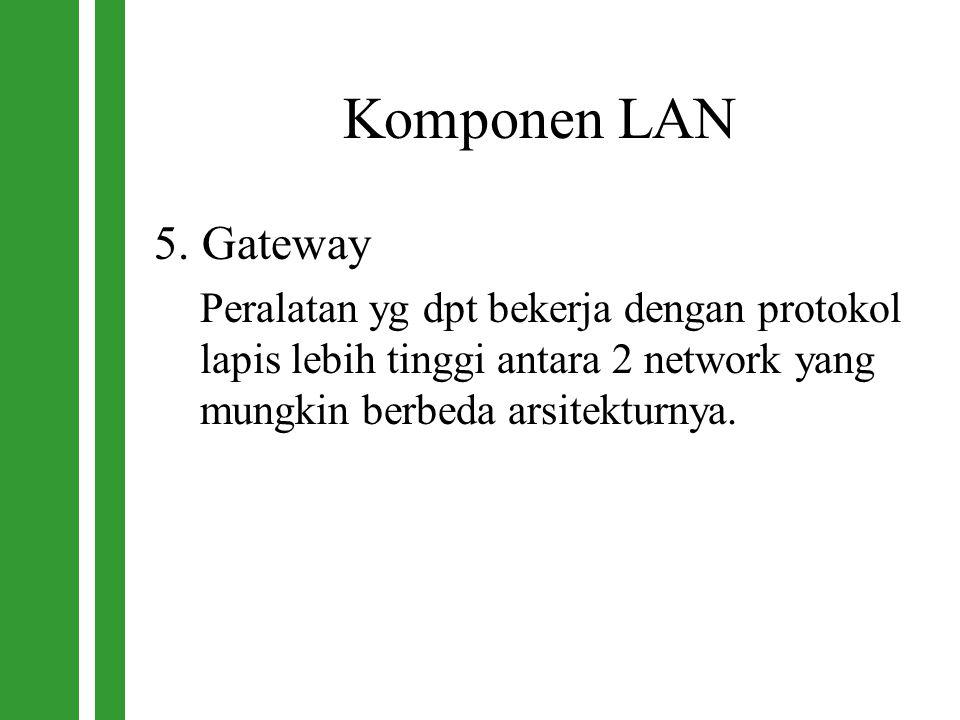 Komponen LAN 5. Gateway Peralatan yg dpt bekerja dengan protokol lapis lebih tinggi antara 2 network yang mungkin berbeda arsitekturnya.