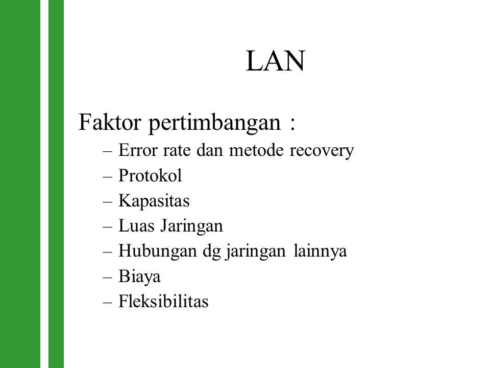 LAN Faktor pertimbangan : – Error rate dan metode recovery – Protokol – Kapasitas – Luas Jaringan – Hubungan dg jaringan lainnya – Biaya – Fleksibilit