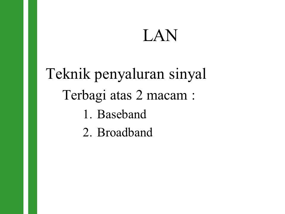 LAN Teknik penyaluran sinyal Terbagi atas 2 macam : 1.Baseband 2.Broadband