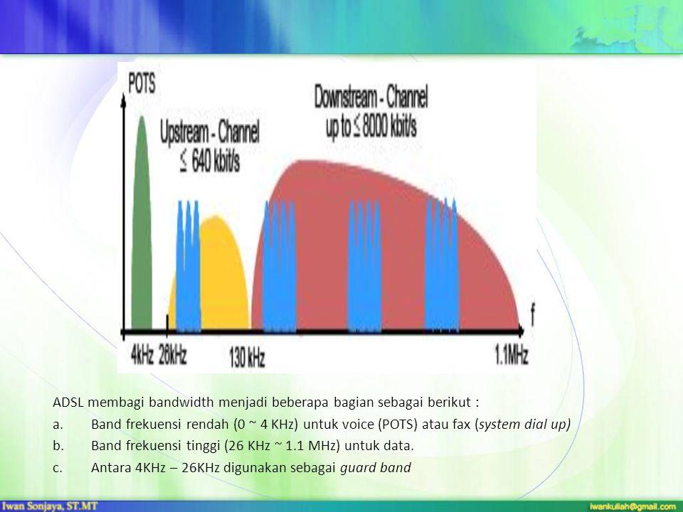 ADSL membagi bandwidth menjadi beberapa bagian sebagai berikut : a.Band frekuensi rendah (0 ~ 4 KHz) untuk voice (POTS) atau fax (system dial up) b.Band frekuensi tinggi (26 KHz ~ 1.1 MHz) untuk data.