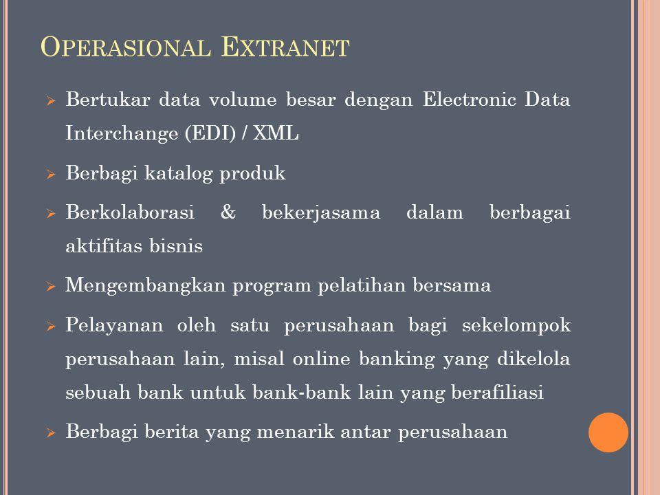 O PERASIONAL E XTRANET  Bertukar data volume besar dengan Electronic Data Interchange (EDI) / XML  Berbagi katalog produk  Berkolaborasi & bekerjasama dalam berbagai aktifitas bisnis  Mengembangkan program pelatihan bersama  Pelayanan oleh satu perusahaan bagi sekelompok perusahaan lain, misal online banking yang dikelola sebuah bank untuk bank-bank lain yang berafiliasi  Berbagi berita yang menarik antar perusahaan