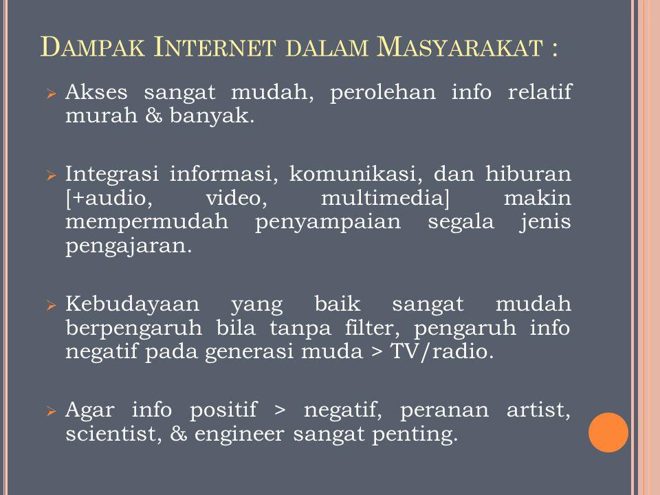D AMPAK I NTERNET DALAM M ASYARAKAT :  Akses sangat mudah, perolehan info relatif murah & banyak.