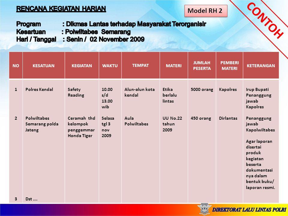 NOKESATUANKEGIATANWAKTUTEMPATMATERI JUMLAH PESERTA PEMBERI MATERI KETERANGAN 123123 Polres Kendal Polwiltabes Semarang polda Jateng Dst …. Safety Read