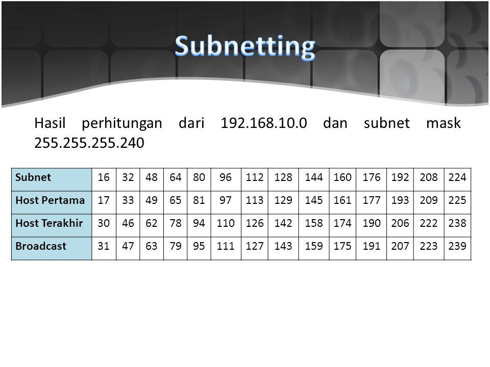 Contoh : Diberikan sebuah alamat network yaitu 192.168.50.0 dan subnet mask 255.255.255.224 berapa alamat broadcast untuk tiap subnet dan berapa banyak host yang valid Jawab: Subnet : 224 atau 11100000 atau 2 3 – 2 = 6 Host : 2 5 – 2 = 30 Maka Subnet yang valid : 256 – 224 = 32, 32 + 32 = 64, 64 + 32 = 96....................................................................