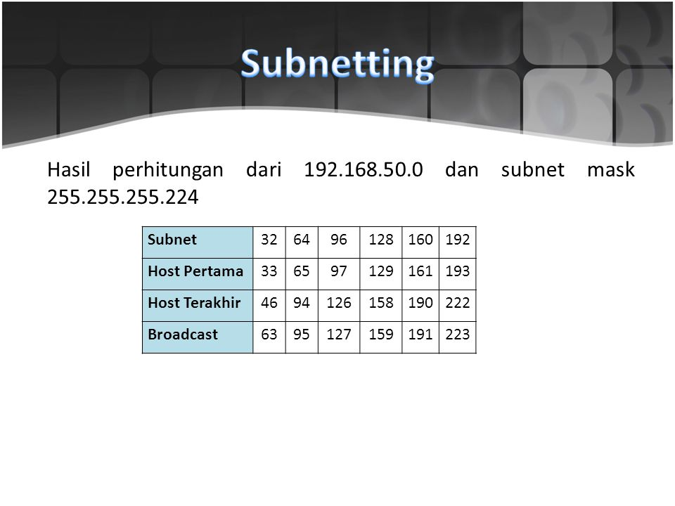 Hasil perhitungan dari 192.168.50.0 dan subnet mask 255.255.255.224 Subnet326496128160192 Host Pertama336597129161193 Host Terakhir4694126158190222 Broadcast6395127159191223