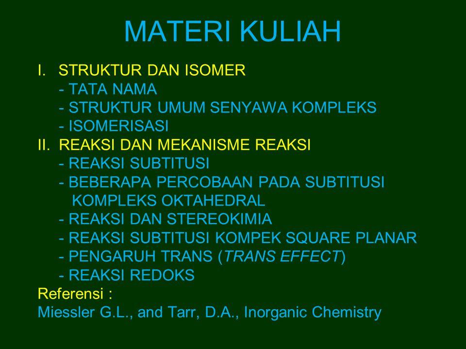 STRUKTUR DAN ISOMER TUJUAN : -Mempelajari beberapa perbedaan bentuk senyawa kompleks dan faktor-faktor yang mempengaruhi terjadinya perubahan bentuk tersebut.