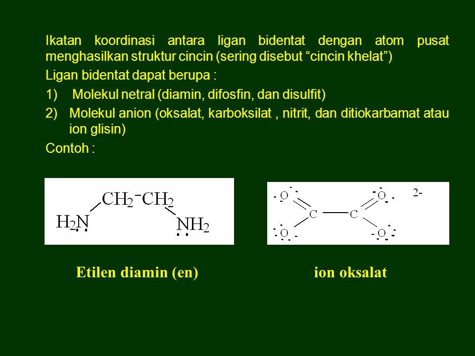 c.Ligan Polidentat Ligan ini meliputi ligan-ligan yang memiliki lebih dari dua atom donor.