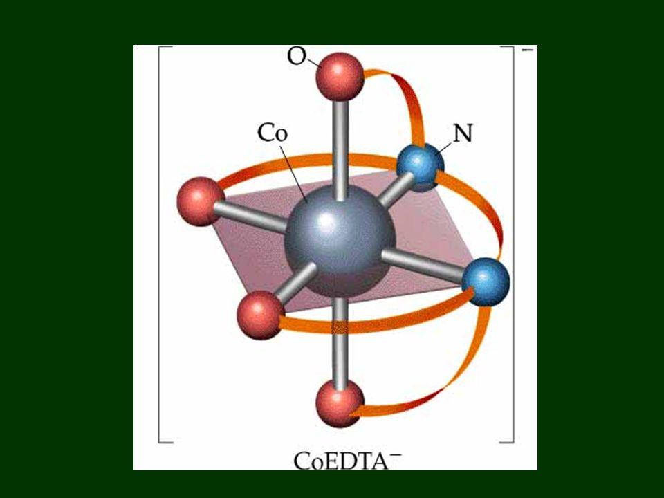 4) Ligan heksadentat - Etilen diamin tetra asetato Berdasarkan pada jenis ikatan koordinasi yang terbentuk, ligan dapat dikelompokkan sebagai berikut : a) Ligan yang tidak mempunyai elektron sesuai untuk ikatan  dan orbital kosong, sehingga ikatan yang terbentuk hanya merupakan ikatan .