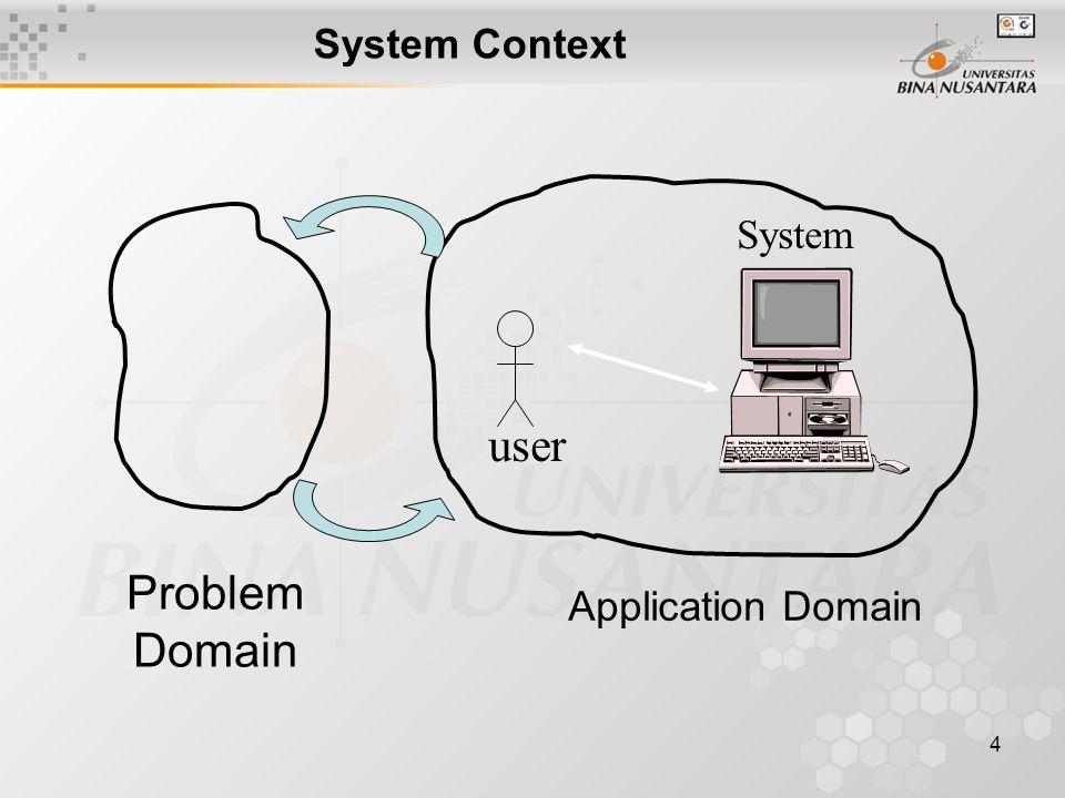 15 System Choice Tujuan: –Mengetahui karakteristik suatu sistem secara lengkap Konsep: –Definisi sistem: membuat penjelasan padat mengenai sistem yang terkomputerisasi, dalam bahasa natural.