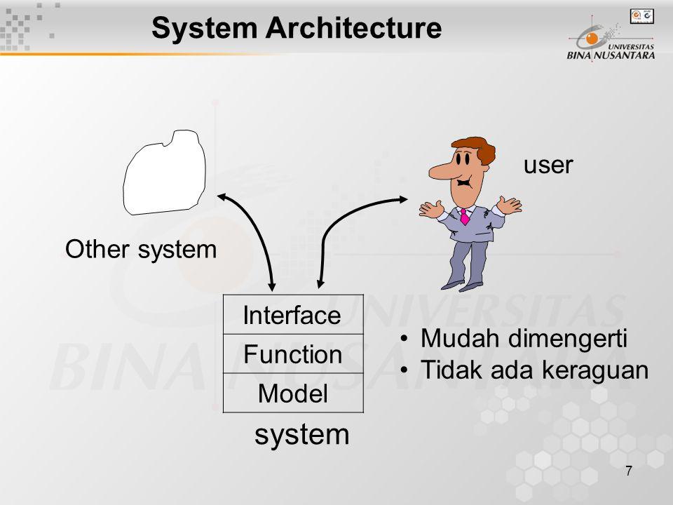 7 System Architecture user Other system Interface Function Model system Mudah dimengerti Tidak ada keraguan