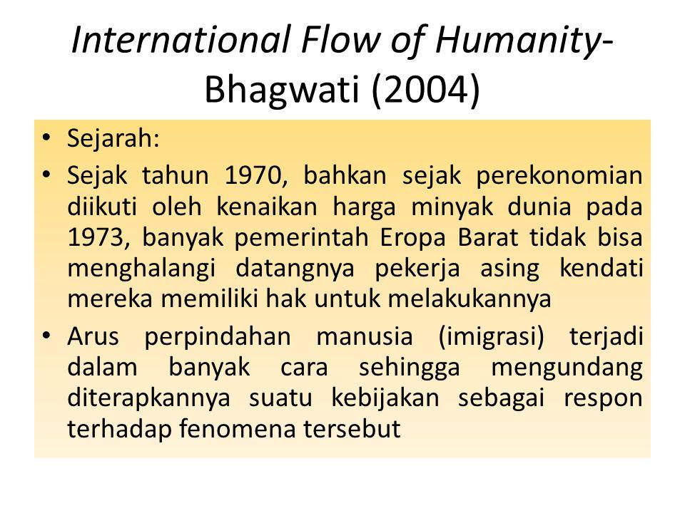 International Flow of Humanity- Bhagwati (2004) Sejarah: Sejak tahun 1970, bahkan sejak perekonomian diikuti oleh kenaikan harga minyak dunia pada 197