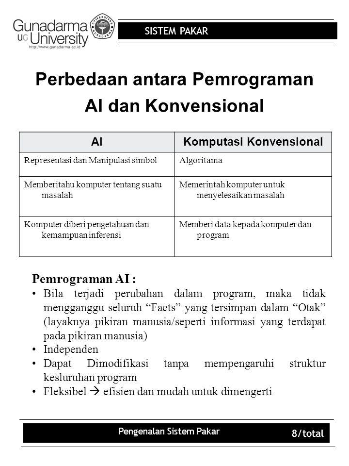 SISTEM PAKAR Pengenalan Sistem Pakar 8/total Perbedaan antara Pemrograman AI dan Konvensional AIKomputasi Konvensional Representasi dan Manipulasi sim