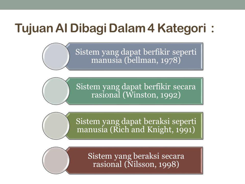 Tujuan AI Dibagi Dalam 4 Kategori: Sistem yang dapat berfikir seperti manusia (bellman, 1978) Sistem yang dapat berfikir secara rasional (Winston, 1992) Sistem yang dapat beraksi seperti manusia (Rich and Knight, 1991) Sistem yang beraksi secara rasional (Nilsson, 1998)