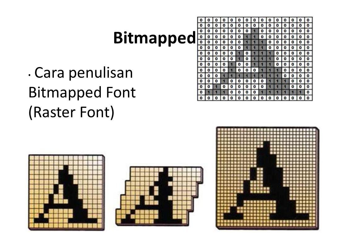 Bitmapped Cara penulisan Bitmapped Font (Raster Font)