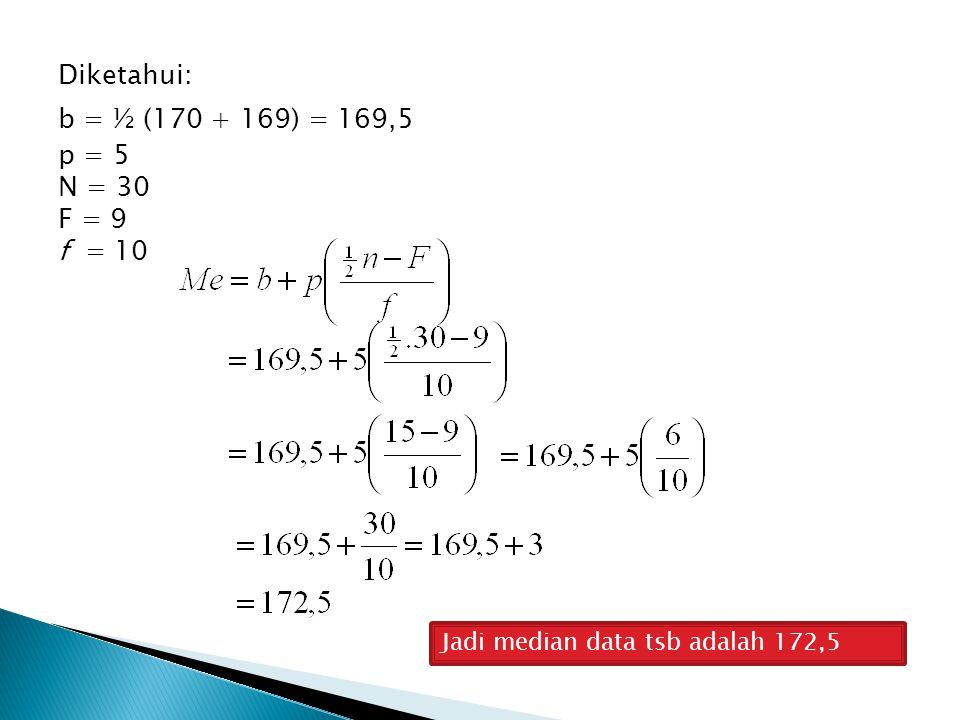 Diketahui: b = ½ (170 + 169) = 169,5 p = 5 N = 30 F = 9 f = 10 Jadi median data tsb adalah 172,5