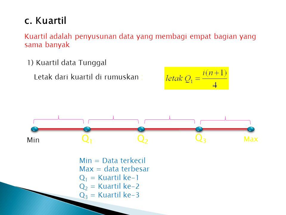 c. Kuartil Kuartil adalah penyusunan data yang membagi empat bagian yang sama banyak 1) Kuartil data Tunggal Letak dari kuartil di rumuskan : Min Max