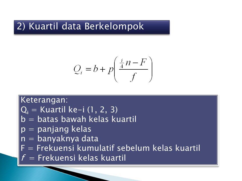 2) Kuartil data Berkelompok Keterangan: Q i = Kuartil ke-i (1, 2, 3) b = batas bawah kelas kuartil p = panjang kelas n = banyaknya data F = Frekuensi kumulatif sebelum kelas kuartil f = Frekuensi kelas kuartil Keterangan: Q i = Kuartil ke-i (1, 2, 3) b = batas bawah kelas kuartil p = panjang kelas n = banyaknya data F = Frekuensi kumulatif sebelum kelas kuartil f = Frekuensi kelas kuartil