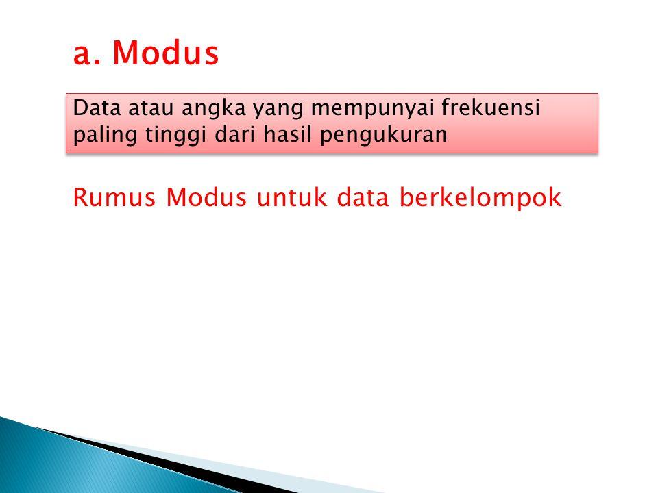 a. Modus Data atau angka yang mempunyai frekuensi paling tinggi dari hasil pengukuran Rumus Modus untuk data berkelompok