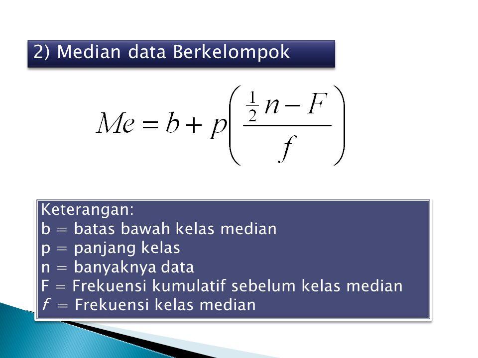 2) Median data Berkelompok Keterangan: b = batas bawah kelas median p = panjang kelas n = banyaknya data F = Frekuensi kumulatif sebelum kelas median f = Frekuensi kelas median Keterangan: b = batas bawah kelas median p = panjang kelas n = banyaknya data F = Frekuensi kumulatif sebelum kelas median f = Frekuensi kelas median