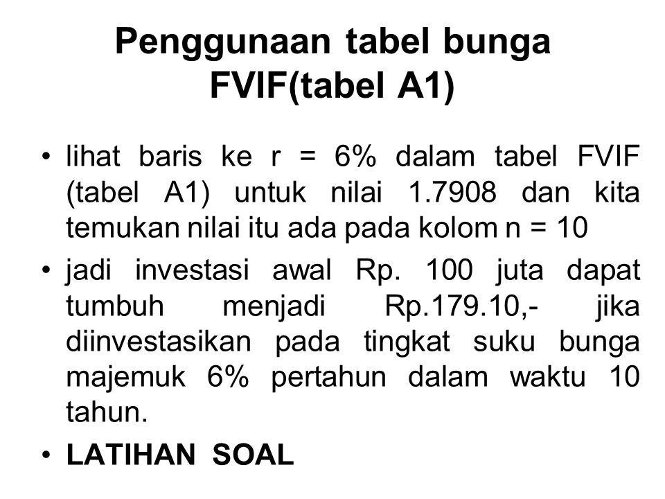 Penggunaan tabel bunga FVIF(tabel A1) lihat baris ke r = 6% dalam tabel FVIF (tabel A1) untuk nilai 1.7908 dan kita temukan nilai itu ada pada kolom n = 10 jadi investasi awal Rp.