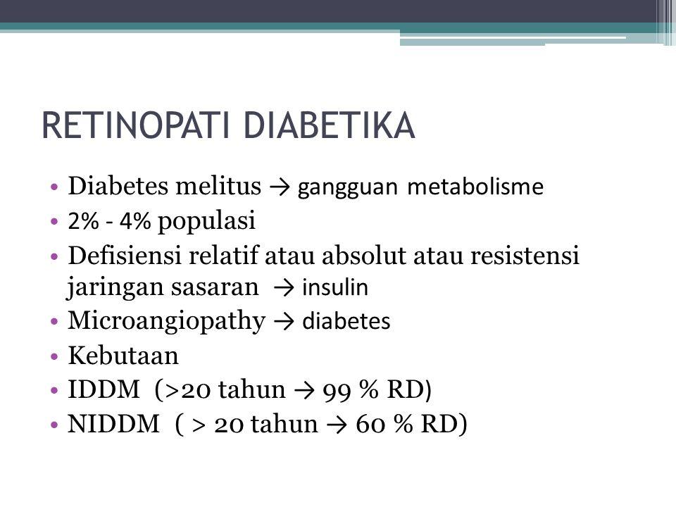 RETINOPATI DIABETIKA Diabetes melitus → gangguan metabolisme 2% - 4% populasi Defisiensi relatif atau absolut atau resistensi jaringan sasaran → insulin Microangiopathy → diabetes Kebutaan IDDM (>20 tahun → 99 % RD ) NIDDM ( > 20 tahun → 60 % RD)