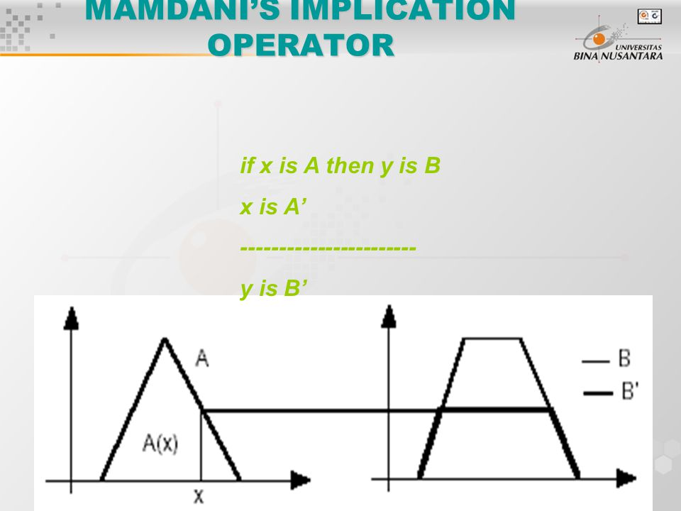 10 MAMDANI'S IMPLICATION OPERATOR if x is A then y is B x is A' ----------------------- y is B'