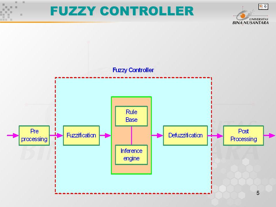 5 FUZZY CONTROLLER