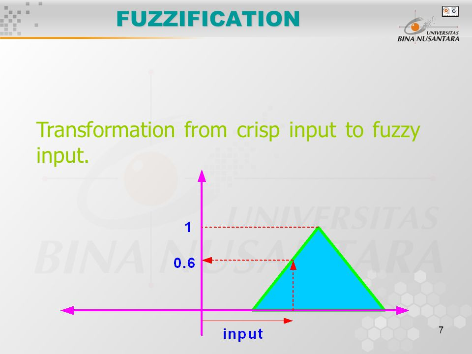 7 FUZZIFICATION Transformation from crisp input to fuzzy input.