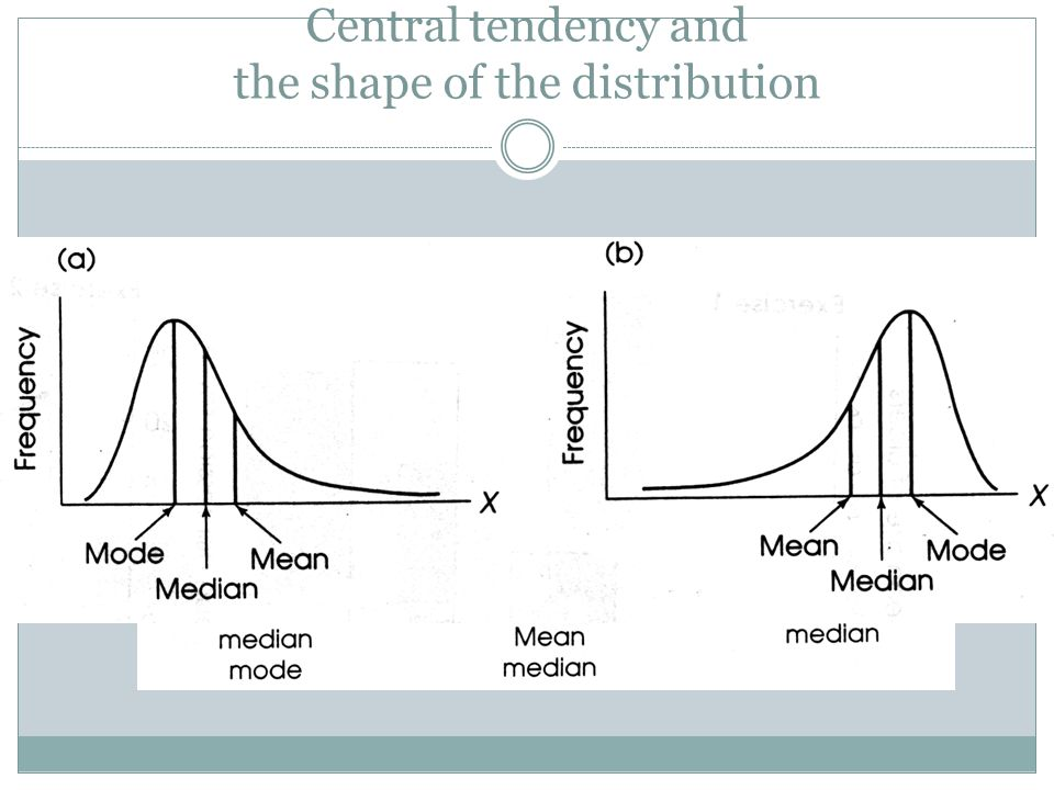 Central tendency and the shape of the distribution