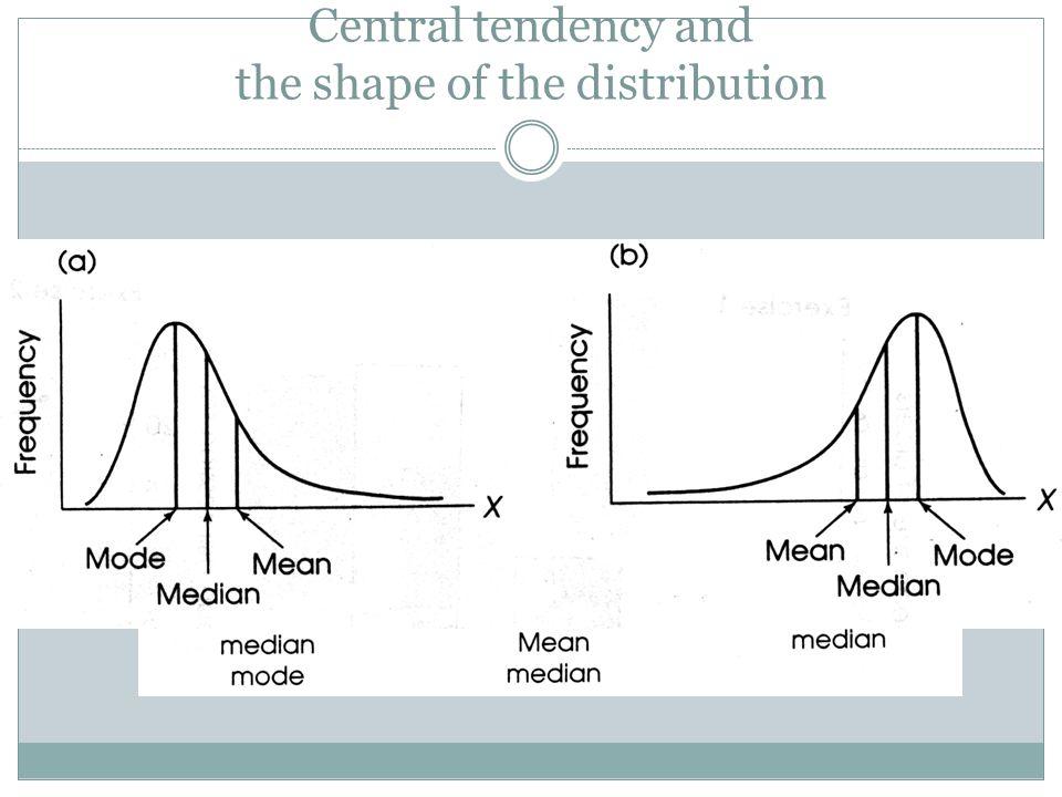 Ukuran Penyebaran Suatu data yang mempunyai kecenderungan (tendensi) pusat misalnya rata-rata yang sama belum tentu mempunyai penyebaran data yang sama pula.