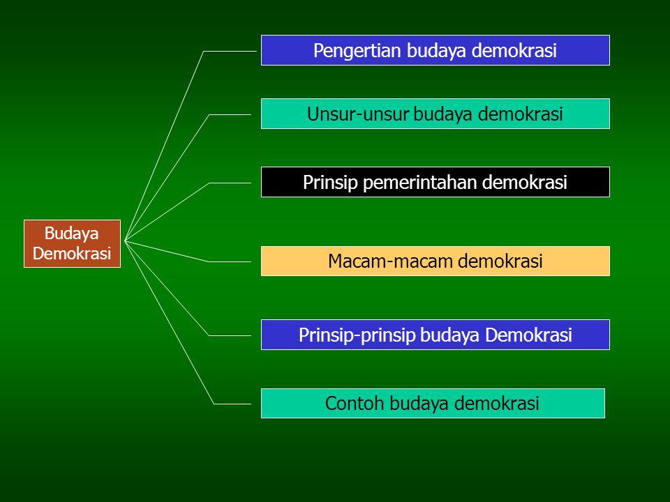 Budaya Demokrasi Contoh budaya demokrasi Prinsip-prinsip budaya Demokrasi Macam-macam demokrasi Prinsip pemerintahan demokrasi Unsur-unsur budaya demo