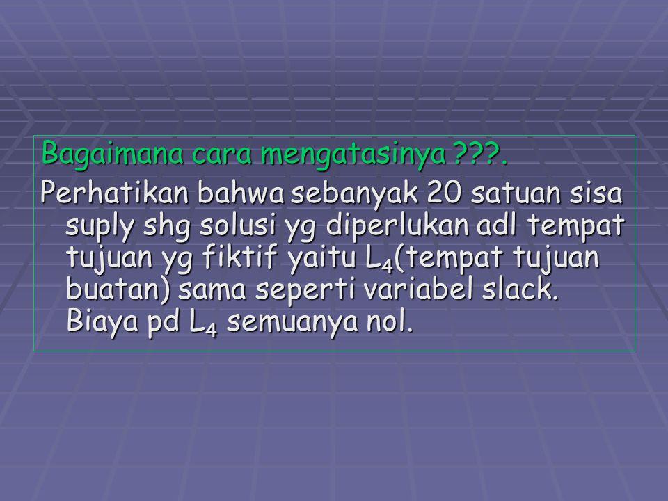 L1L1 L2L2 L3L3 L4L4 S P1P1 4)8) 76 P2P2 16)24)16) 82 P3P3 8)16)24) 77 D721024120 (72) (41) (82) (16) L P (4) x 13 x 23 x 31 Tabel 2 235 (20) x 14 x 24 x 21