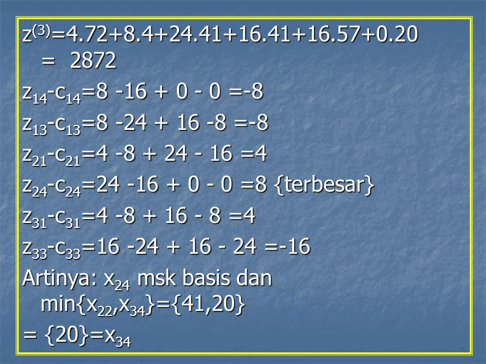 z (3) =4.72+8.4+24.41+16.41+16.57+0.20 = 2872 z 14 -c 14 =8 -16 + 0 - 0 =-8 z 13 -c 13 =8 -24 + 16 -8 =-8 z 21 -c 21 =4 -8 + 24 - 16 =4 z 24 -c 24 =24