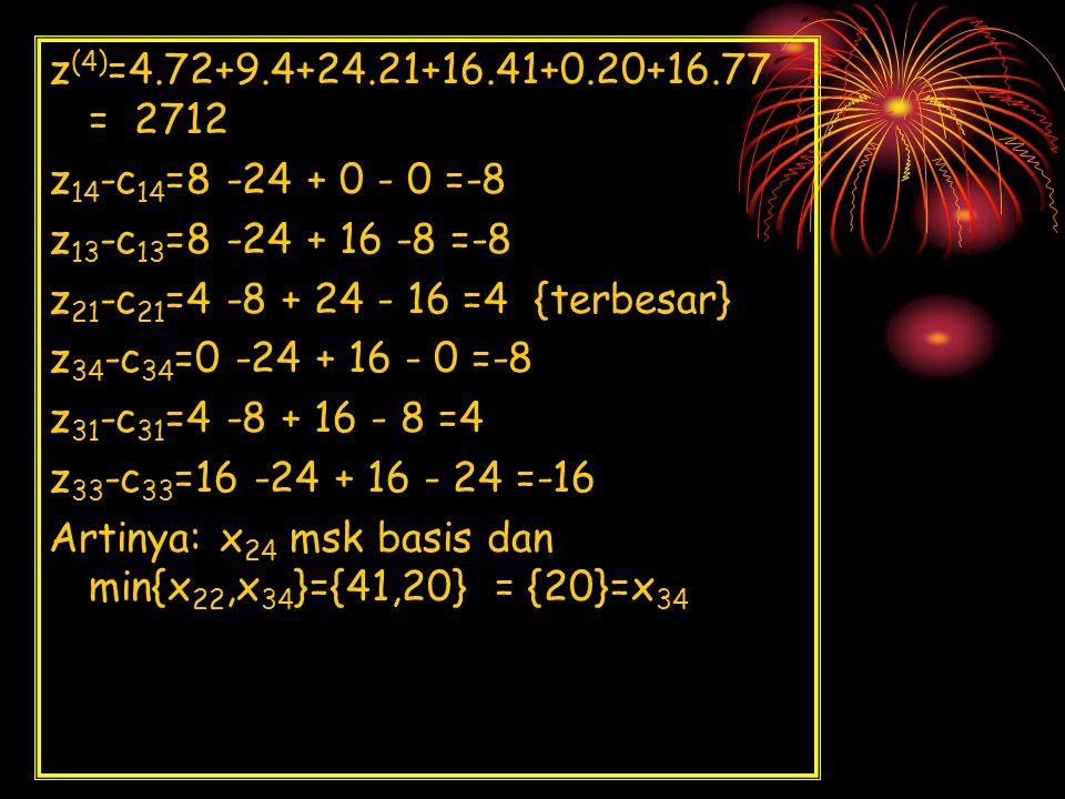 z (4) =4.72+9.4+24.21+16.41+0.20+16.77 = 2712 z 14 -c 14 =8 -24 + 0 - 0 =-8 z 13 -c 13 =8 -24 + 16 -8 =-8 z 21 -c 21 =4 -8 + 24 - 16 =4 {terbesar} z 3
