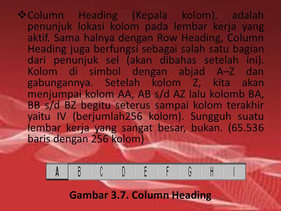  Row Heading (Kepala garis), adalah penunjuk lokasi baris pada lembar kerja yang aktif. Row Heading juga berfungsi sebagai salah satu bagian dari pen