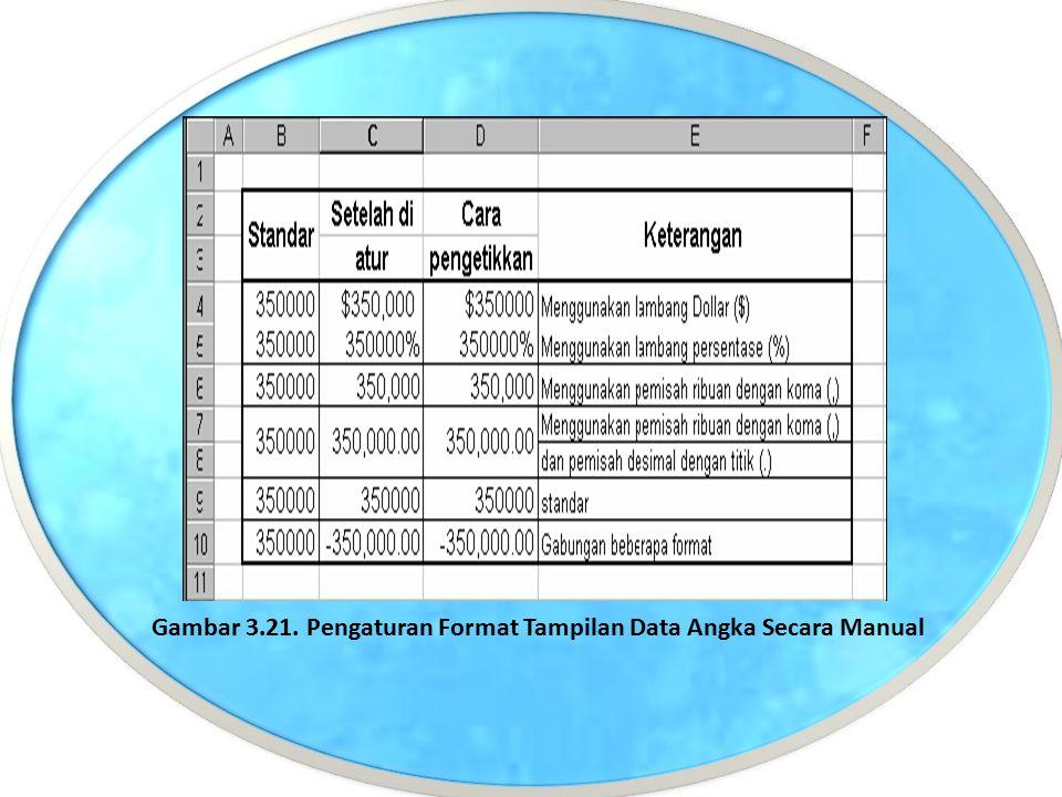 16. Mengatur Tampilan Data Angka Ada dua cara untuk mengatur format tampilan data angka; 1. Secara langsung (Manual) Secara manual maksud adalah kita