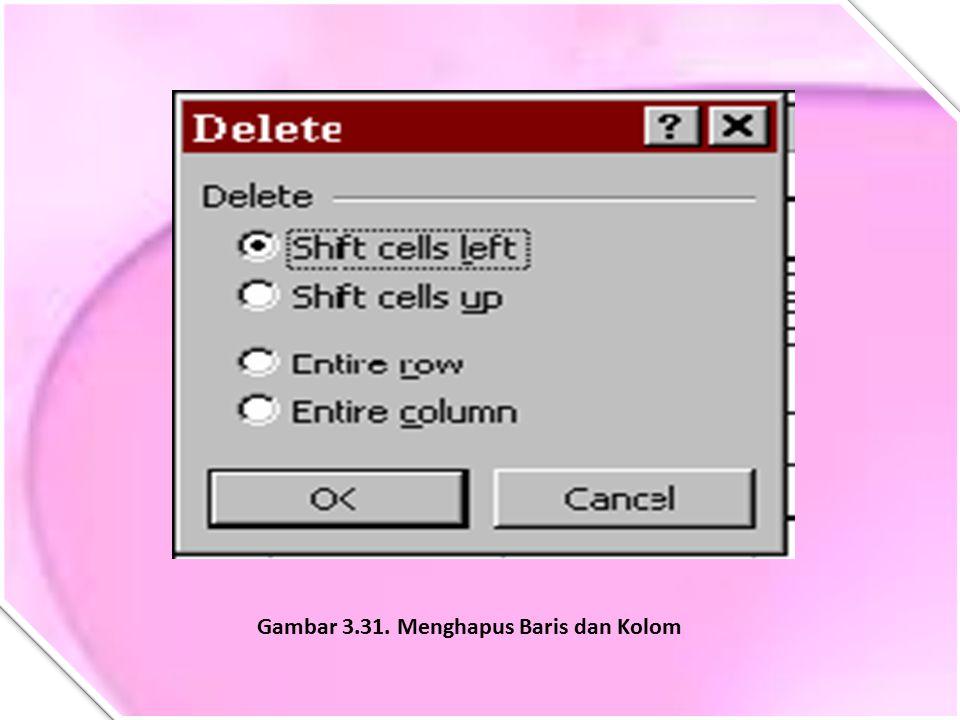 23. Menghapus Baris, Kolom dan Sel (Delete) Sorotlah sel atau range yang akan dihapus. Pilih dan klik menu Edit, Delete, maka kota dialog delete akan