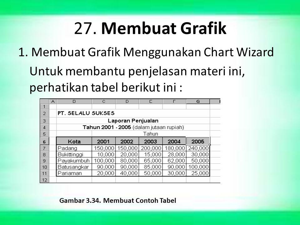 Gunakan vertikal scroll bar untuk melihat model tabel lainnya yang disediakan oleh Excel 2000. Klik salah satu model tabel yang diinginkan. Klik OK un