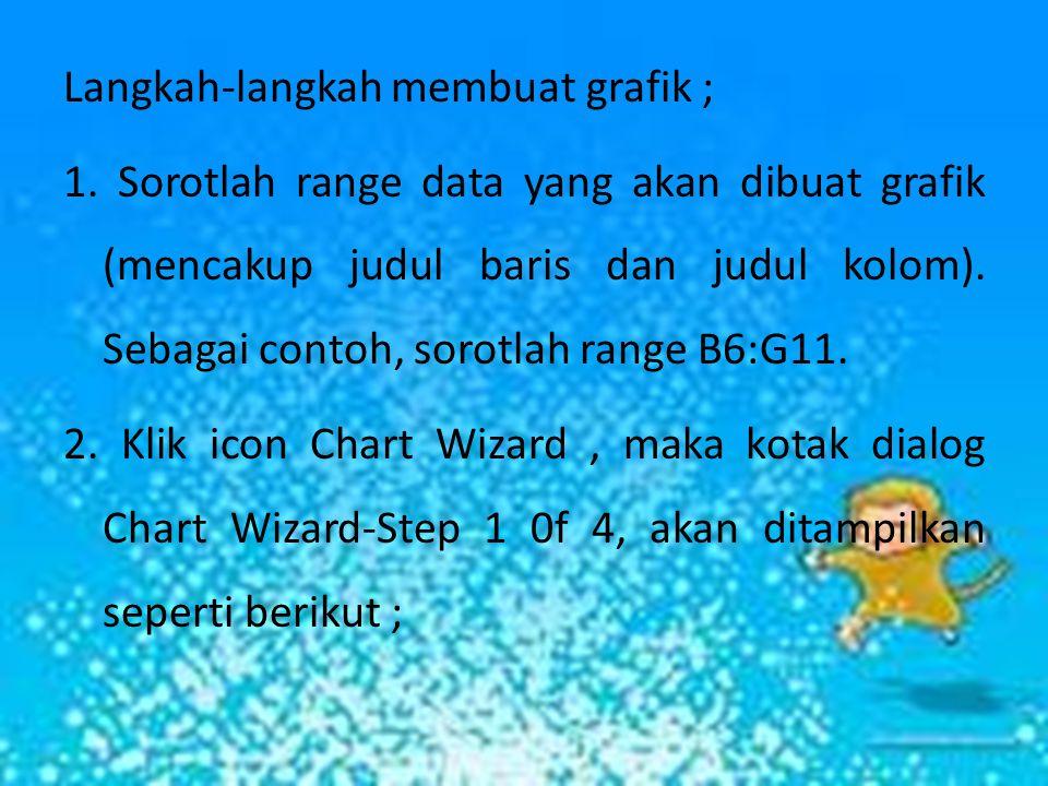 Gambar 3.35. Kotak Dialog Chart Wizard