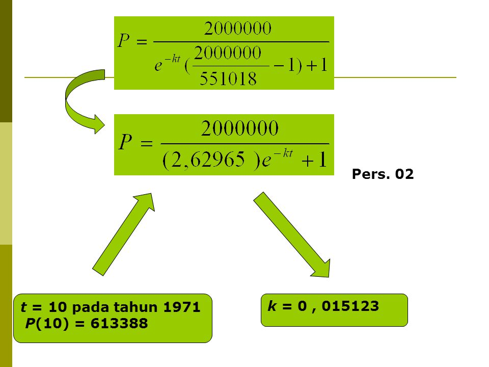 Pers. 02 t = 10 pada tahun 1971 P(10) = 613388 k = 0, 015123