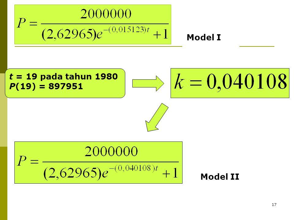 17 Model I t = 19 pada tahun 1980 P(19) = 897951 Model II