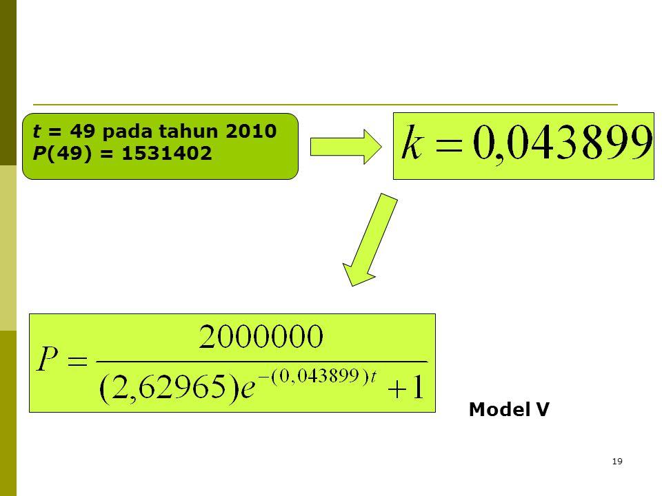 19 t = 49 pada tahun 2010 P(49) = 1531402 Model V
