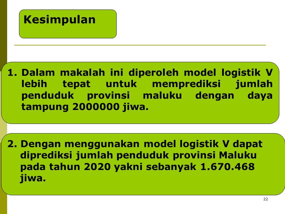 22 Kesimpulan 1.Dalam makalah ini diperoleh model logistik V lebih tepat untuk memprediksi jumlah penduduk provinsi maluku dengan daya tampung 2000000